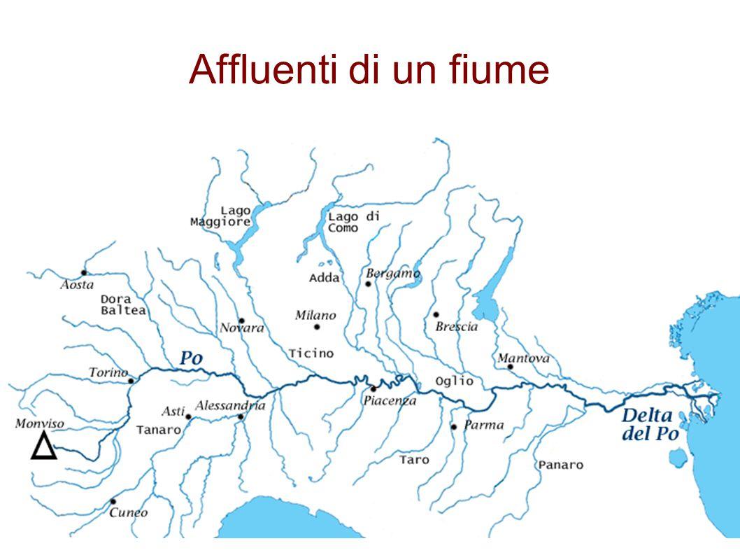 Affluenti di un fiume