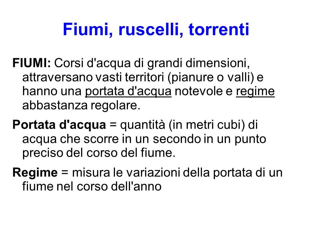 Fiumi, ruscelli, torrenti
