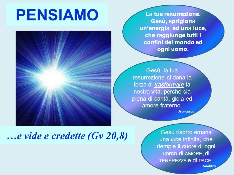 PENSIAMO …e vide e credette (Gv 20,8)