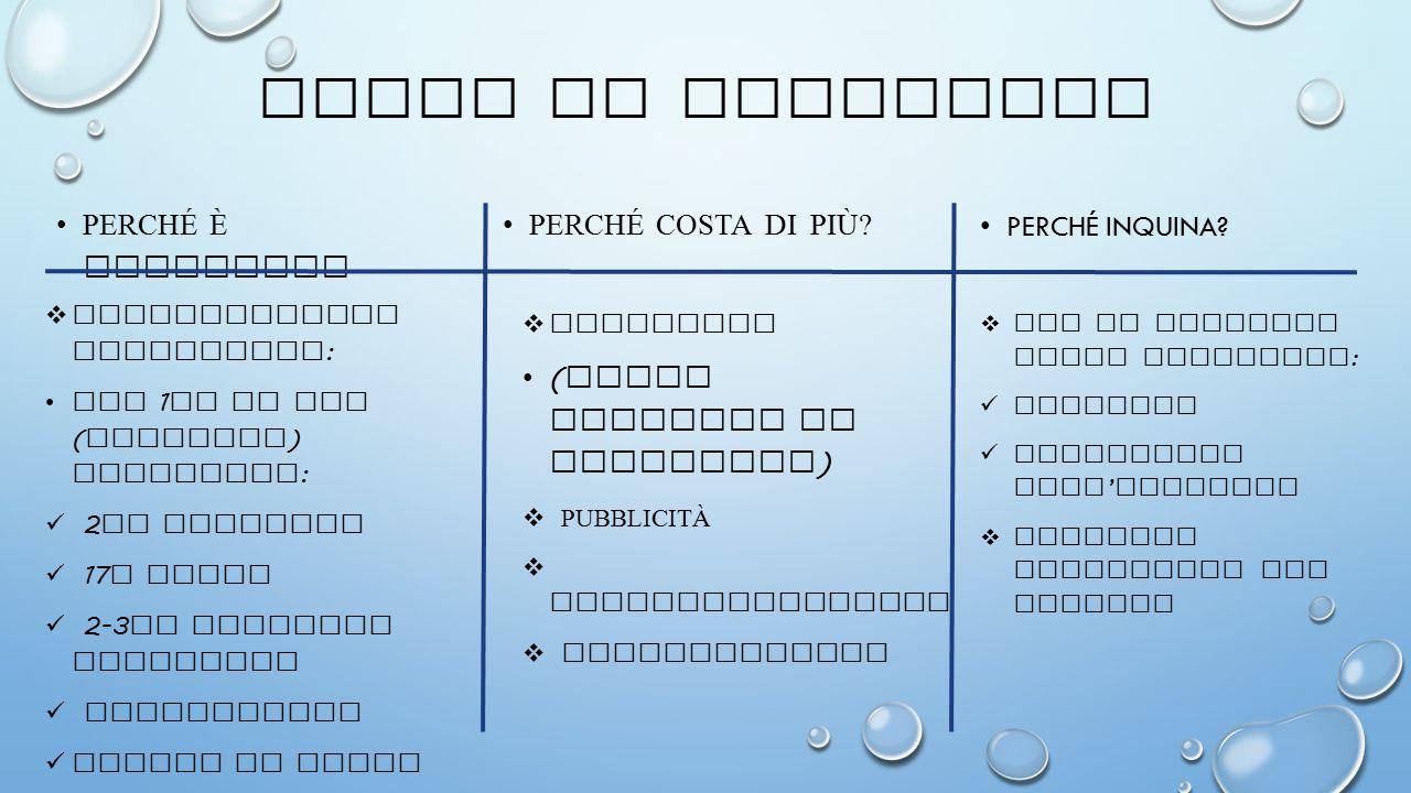 Acqua di bottiglia Perché è peggiore Perché costa di più