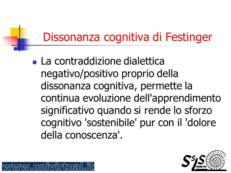 Dissonanza cognitiva di Festinger