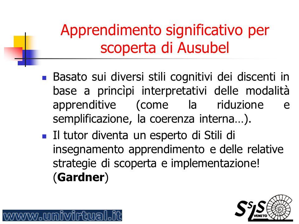 Apprendimento significativo per scoperta di Ausubel
