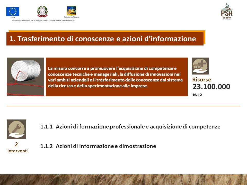 1. Trasferimento di conoscenze e azioni d'informazione