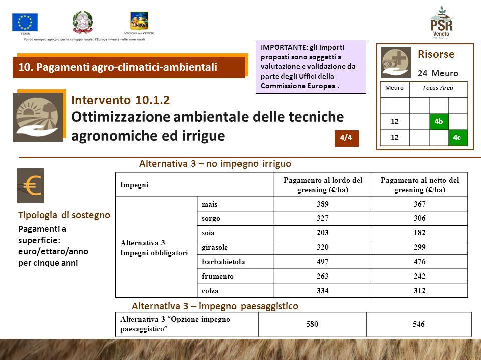 Ottimizzazione ambientale delle tecniche agronomiche ed irrigue