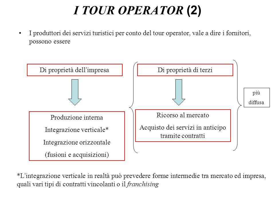 I TOUR OPERATOR (2) I produttori dei servizi turistici per conto del tour operator, vale a dire i fornitori, possono essere.