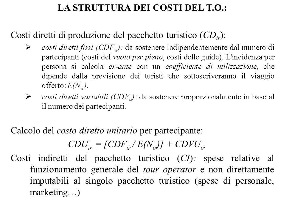 LA STRUTTURA DEI COSTI DEL T.O.: