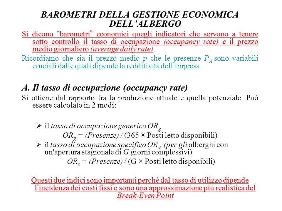 BAROMETRI DELLA GESTIONE ECONOMICA DELL'ALBERGO