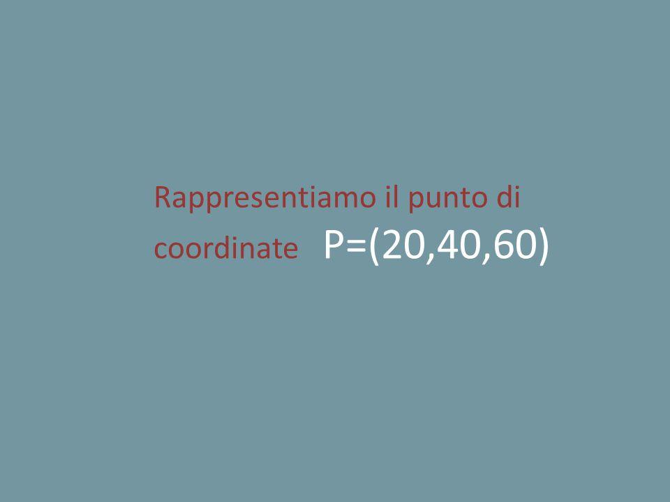Rappresentiamo il punto di coordinate P=(20,40,60)