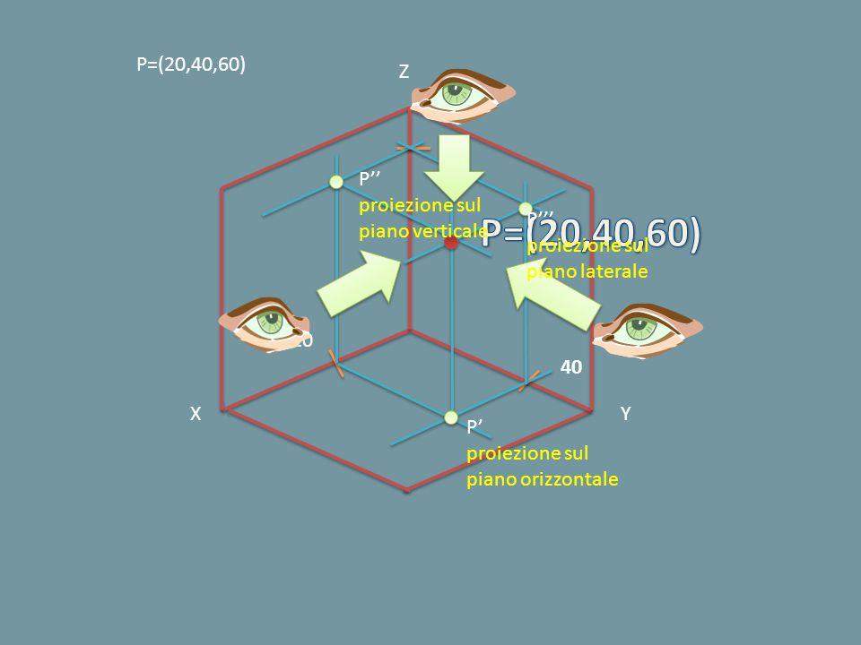 P=(20,40,60) P=(20,40,60) Z 60 P'' proiezione sul piano verticale P'''