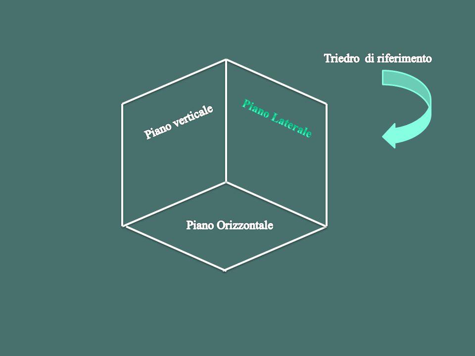 Triedro di riferimento