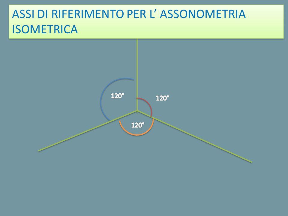 ASSI DI RIFERIMENTO PER L' ASSONOMETRIA ISOMETRICA