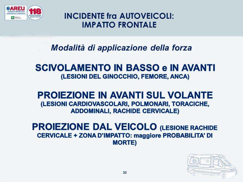 INCIDENTE fra AUTOVEICOLI: IMPATTO FRONTALE