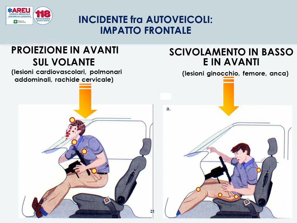 SCIVOLAMENTO IN BASSO E IN AVANTI (lesioni ginocchio, femore, anca)