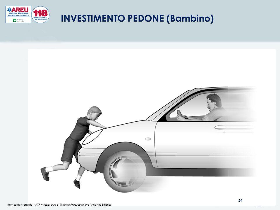 INVESTIMENTO PEDONE (Bambino)
