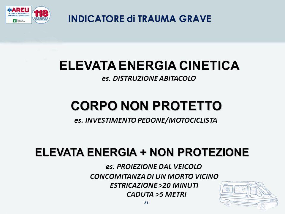 ELEVATA ENERGIA CINETICA CORPO NON PROTETTO