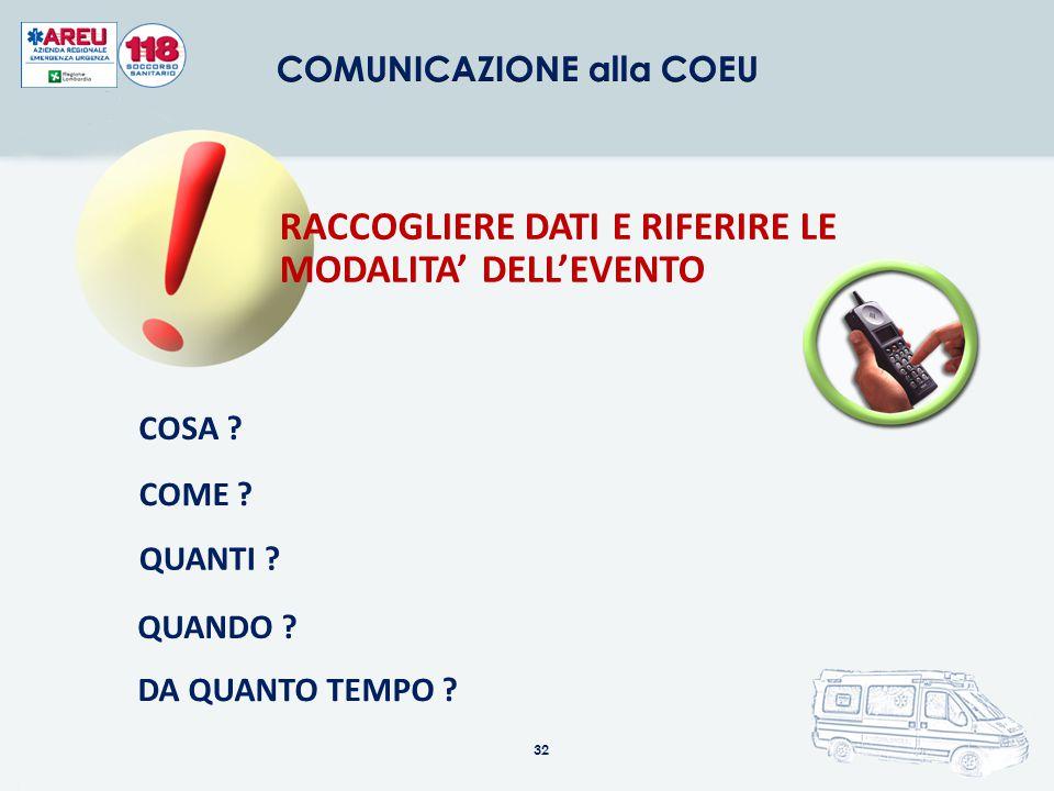 COMUNICAZIONE alla COEU