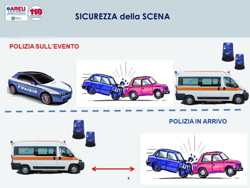 SICUREZZA della SCENA POLIZIA SULL'EVENTO POLIZIA IN ARRIVO