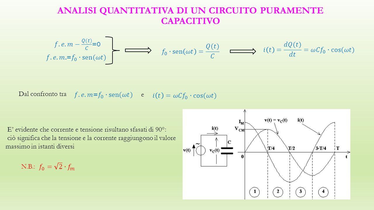 ANALISI quantitativa DI UN CIRCUITO PURAMENTE CAPACITIVO
