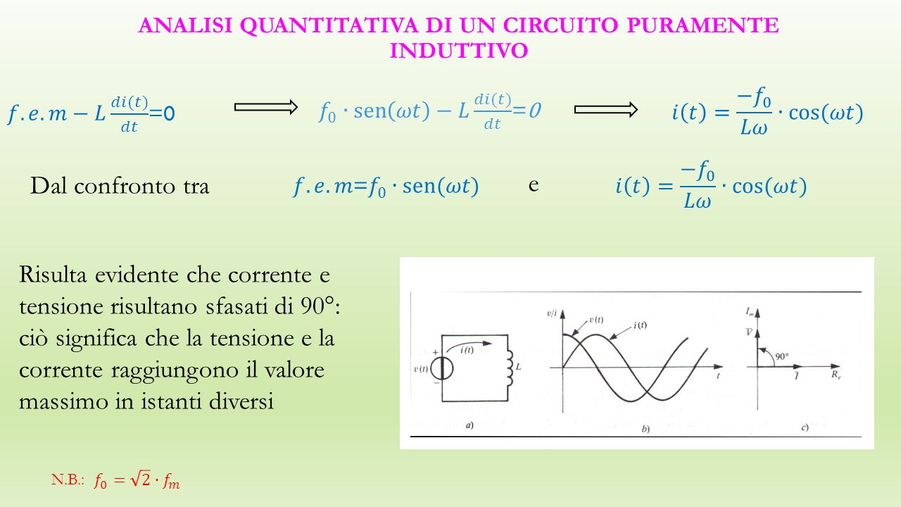 ANALISI quantitativa DI UN CIRCUITO PURAMENTE INDUTTIVO