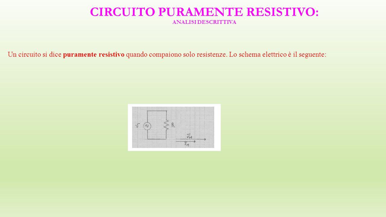 CIRCUITO PURAMENTE RESISTIVO: Analisi descrittiva