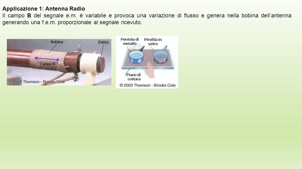 Applicazione 1: Antenna Radio