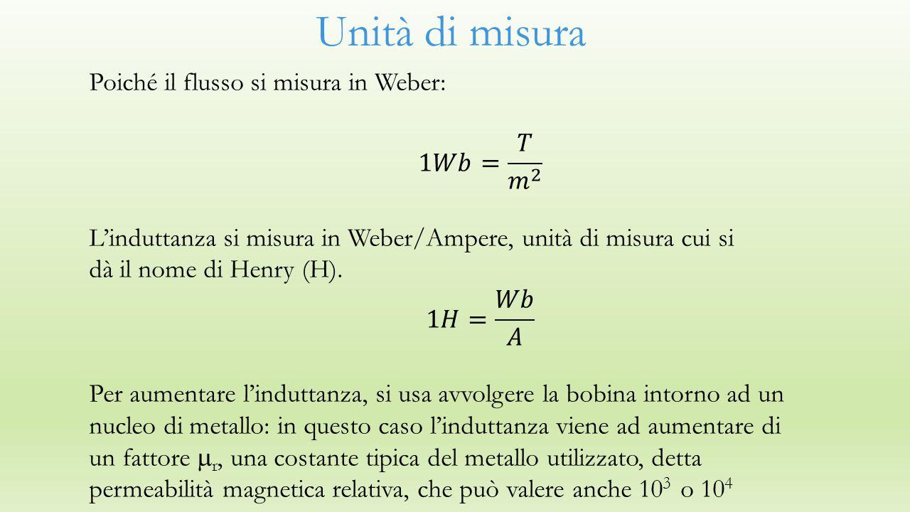 Unità di misura Poiché il flusso si misura in Weber: 1𝑊𝑏= 𝑇 𝑚 2