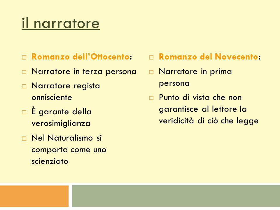 il narratore Romanzo dell'Ottocento: Narratore in terza persona