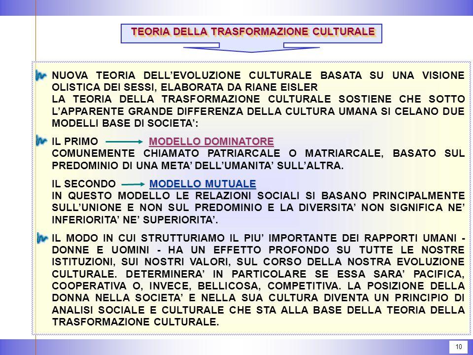 DI SOCIETA' BASATO SULLA DOMINANZA