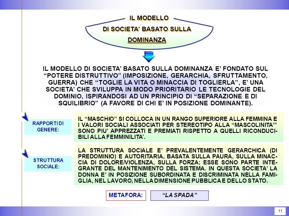 DI SOCIETA' BASATO SULLA MUTUALITA'