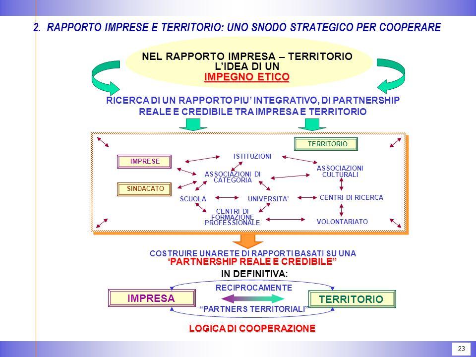 3. L'ORGANIZZAZIONE COME COMUNITA' DI PERSONE
