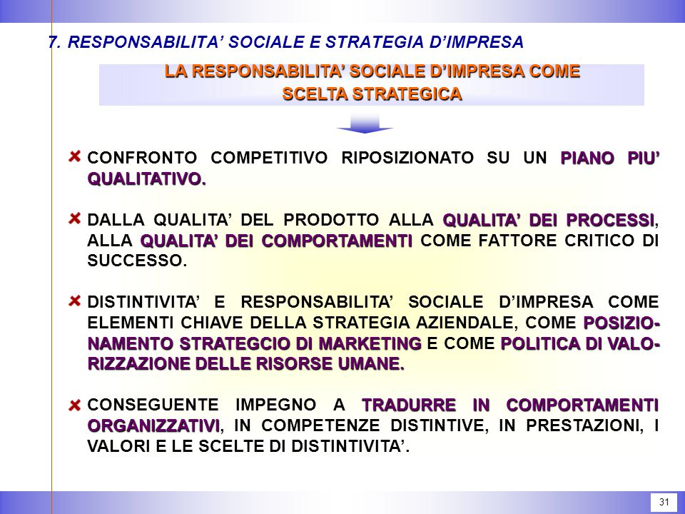 7. RESPONSABILITA' SOCIALE E STRATEGIA D'IMPRESA