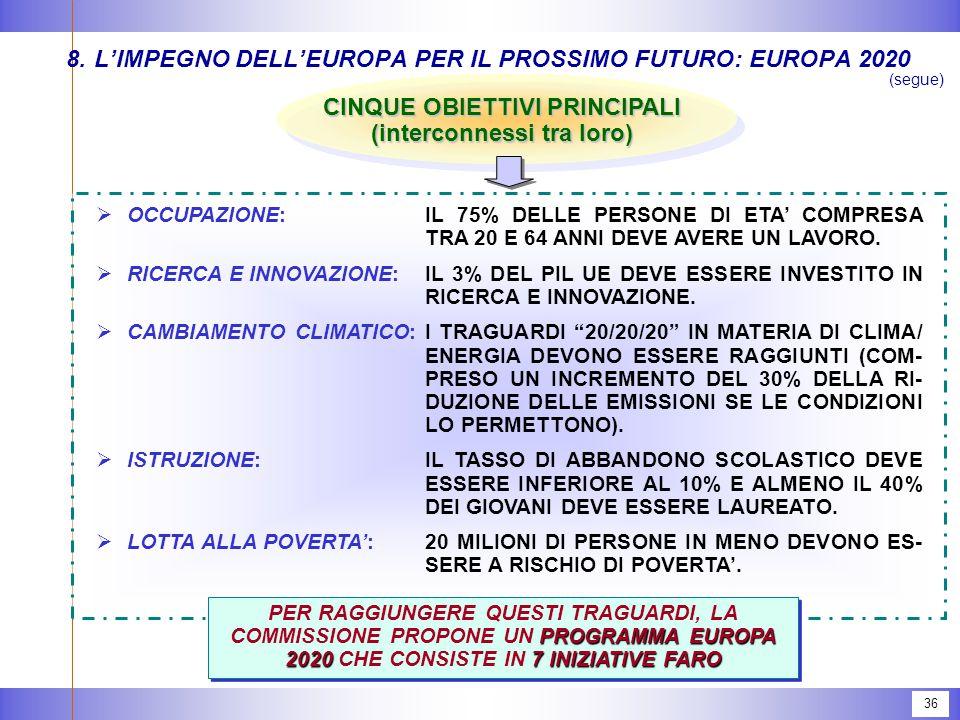 8. L'IMPEGNO DELL'EUROPA PER IL PROSSIMO FUTURO: EUROPA 2020