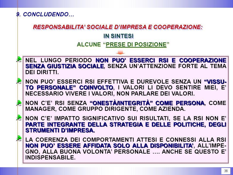 RESPONSABILITA' SOCIALE D'IMPRESA E COOPERAZIONE: IN SINTESI