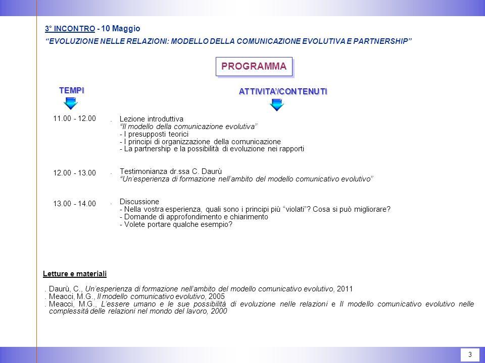 PROGRAMMA TEMPI ATTIVITA'/CONTENUTI 4° INCONTRO - 16 Maggio