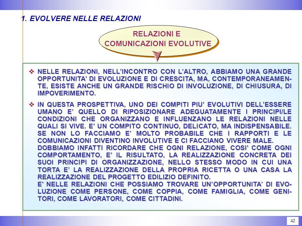 1. EVOLVERE NELLE RELAZIONI