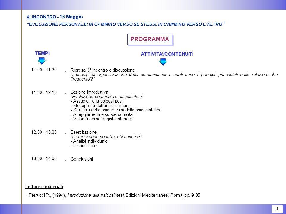 PROGRAMMA TEMPI ATTIVITA'/CONTENUTI 5° INCONTRO - 17 Maggio