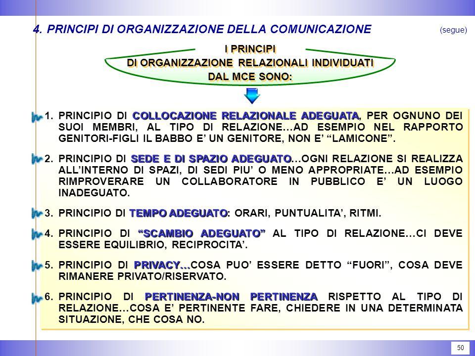 4. PRINCIPI DI ORGANIZZAZIONE DELLA COMUNICAZIONE