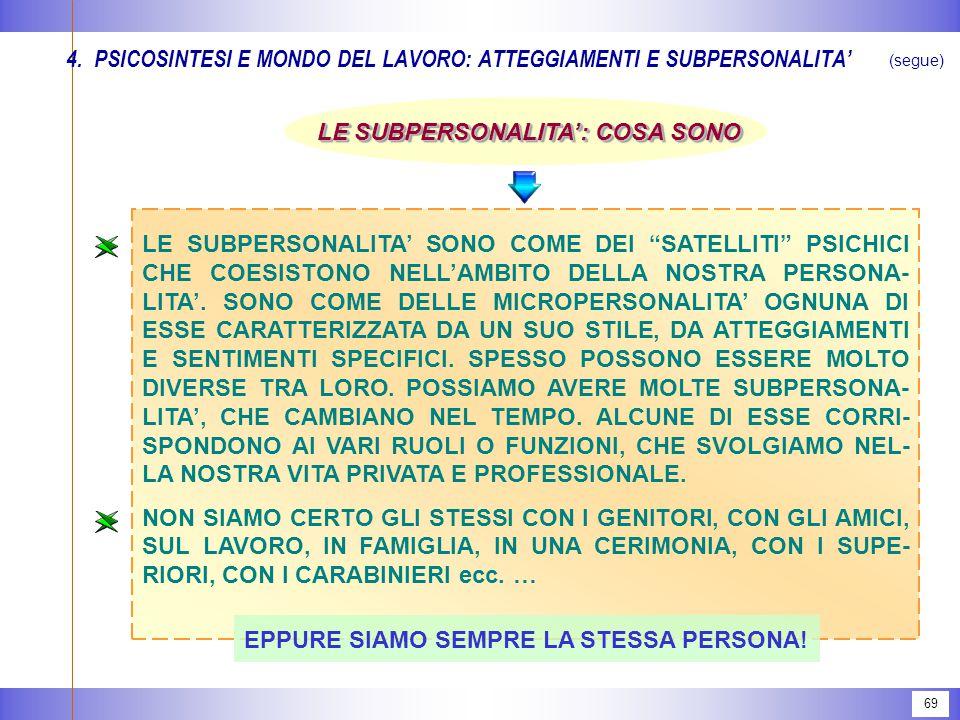 4. PSICOSINTESI E MONDO DEL LAVORO: ATTEGGIAMENTI E SUBPERSONALITA'