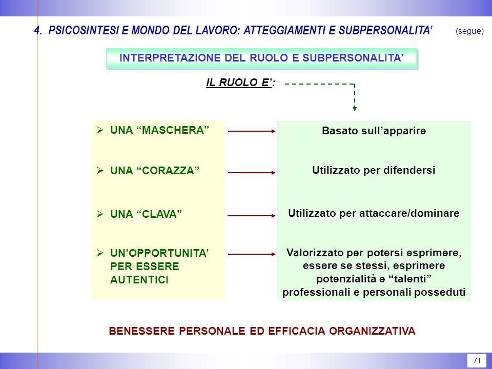5. DISIDENTIFICAZIONE