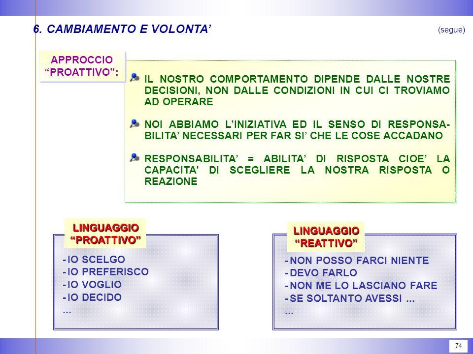 6. CAMBIAMENTO E VOLONTA'