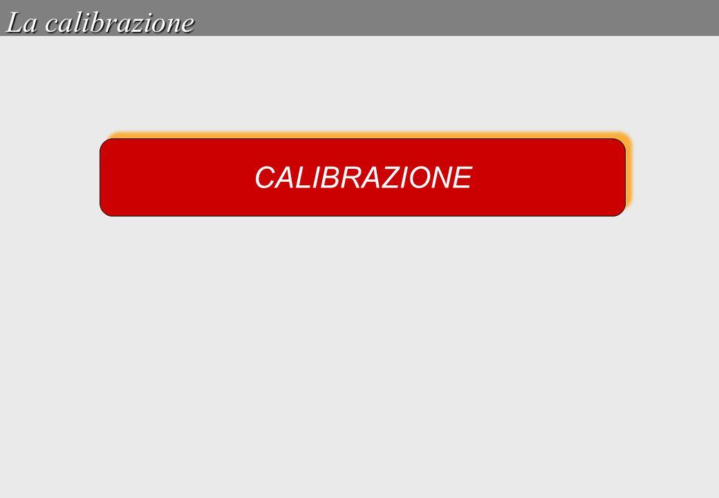 Esercitazione n. 3 La calibrazione LA CALIBRAZIONE