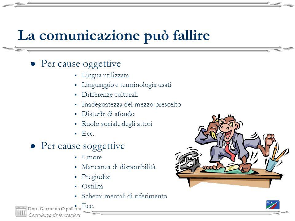 La comunicazione può fallire