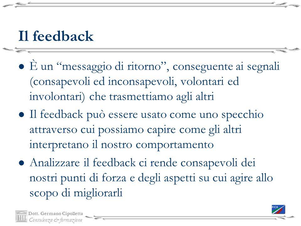 Il feedback È un messaggio di ritorno , conseguente ai segnali (consapevoli ed inconsapevoli, volontari ed involontari) che trasmettiamo agli altri.