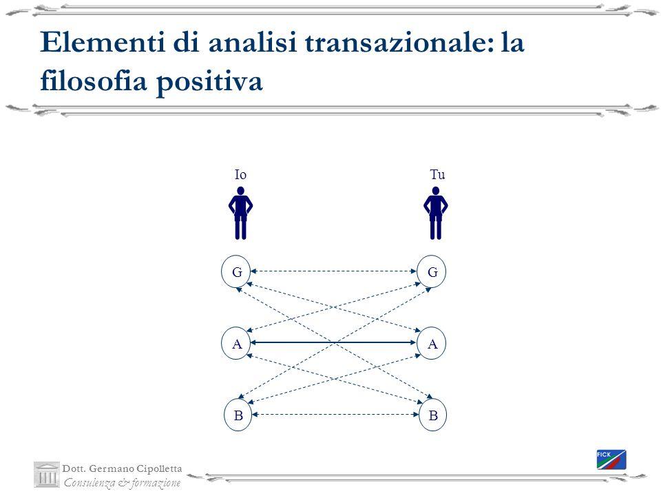 Elementi di analisi transazionale: la filosofia positiva