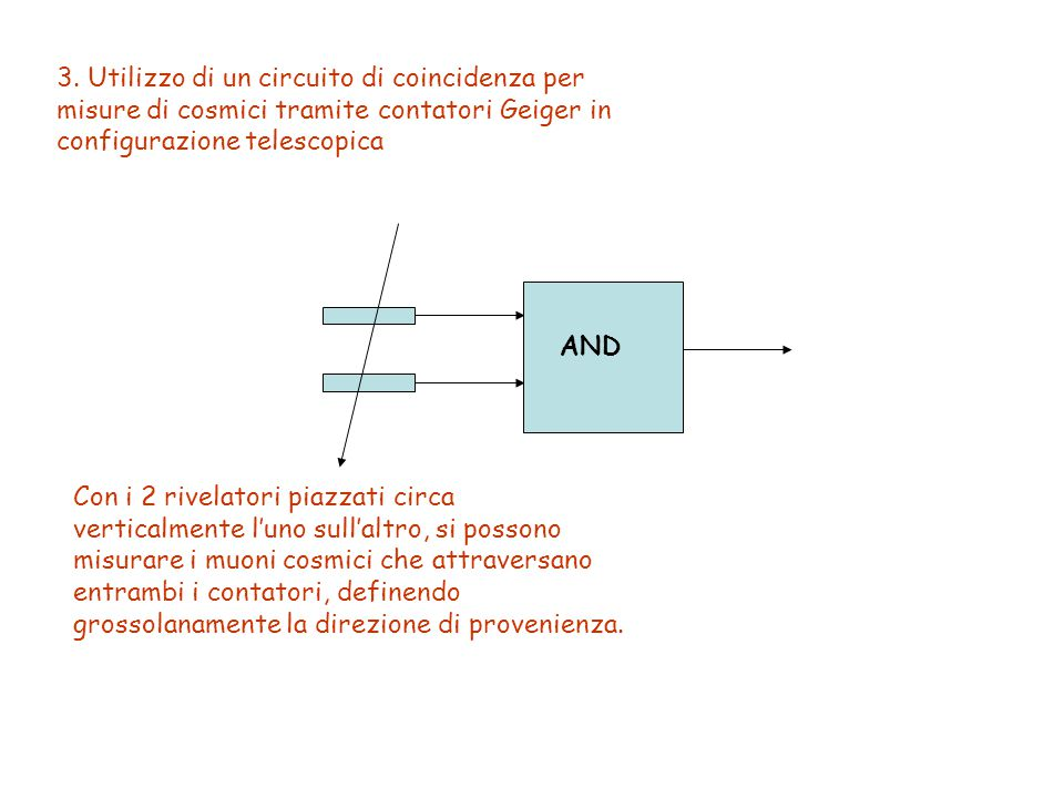 3. Utilizzo di un circuito di coincidenza per misure di cosmici tramite contatori Geiger in configurazione telescopica