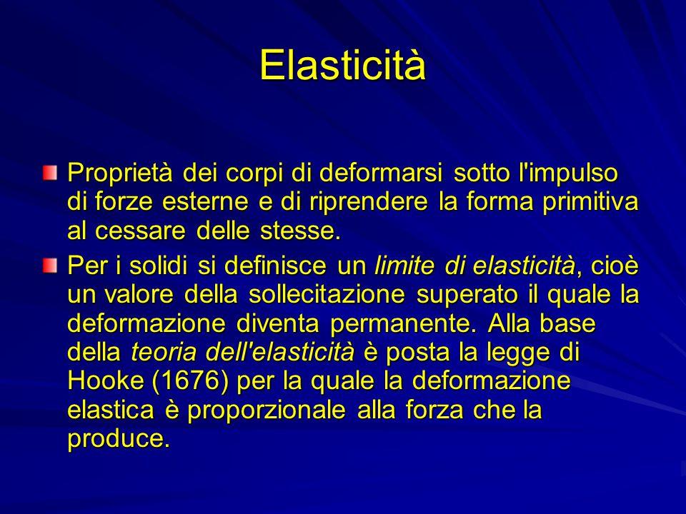Elasticità Proprietà dei corpi di deformarsi sotto l impulso di forze esterne e di riprendere la forma primitiva al cessare delle stesse.