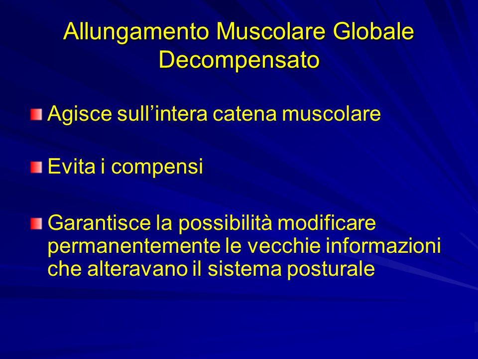 Allungamento Muscolare Globale Decompensato