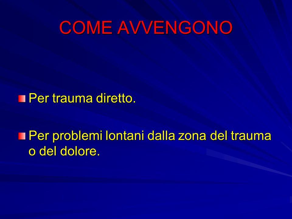 COME AVVENGONO Per trauma diretto.