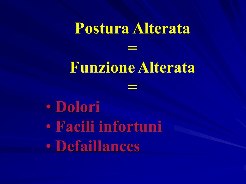 Postura Alterata = Funzione Alterata Dolori Facili infortuni Defaillances
