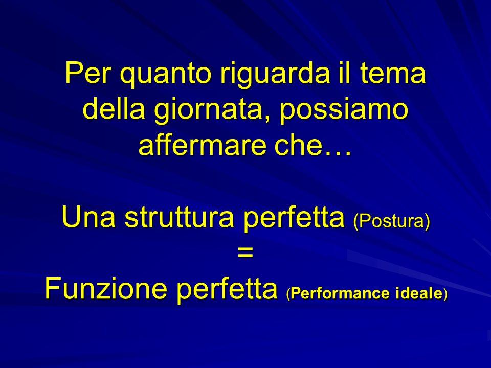 Per quanto riguarda il tema della giornata, possiamo affermare che… Una struttura perfetta (Postura) = Funzione perfetta (Performance ideale)
